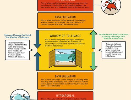 Trauma, a tech analogy